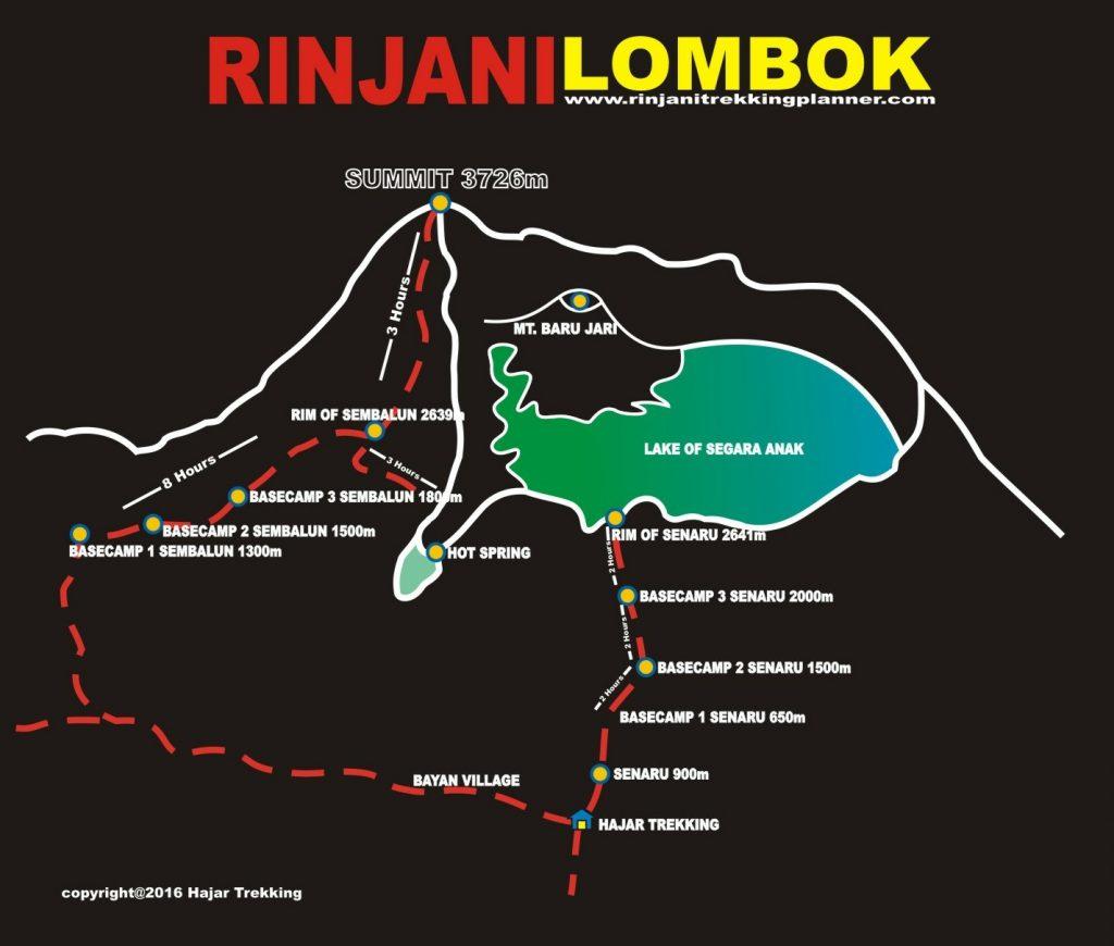popular trekking routes to Rinjani